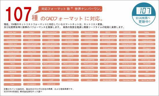 107種のCADフォーマットに対応